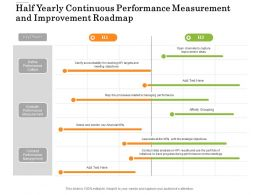 Half Yearly Continuous Performance Measurement And Improvement Roadmap