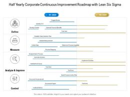 Half Yearly Corporate Continuous Improvement Roadmap With Lean Six Sigma