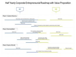 Half Yearly Corporate Entrepreneurial Roadmap With Value Proposition