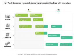 Half Yearly Corporate Forensic Science Transformation Roadmap With Innovations