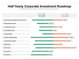 Half Yearly Corporate Investment Roadmap