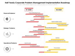 Half Yearly Corporate Problem Management Implementation Roadmap