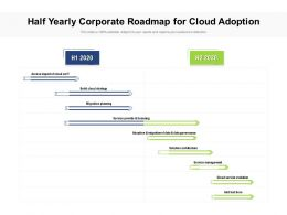 Half Yearly Corporate Roadmap For Cloud Adoption