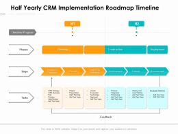 Half Yearly CRM Implementation Roadmap Timeline