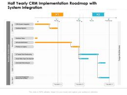 Half Yearly CRM Implementation Roadmap With System Integration