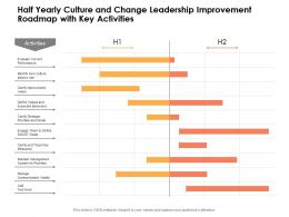 Half Yearly Culture And Change Leadership Improvement Roadmap With Key Activities