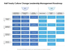 Half Yearly Culture Change Leadership Management Roadmap