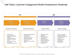 Half Yearly Customer Engagement Model Development Roadmap