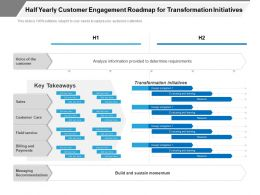 Half Yearly Customer Engagement Roadmap For Transformation Initiatives