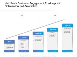 Half Yearly Customer Engagement Roadmap With Optimization And Automation