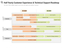 Half Yearly Customer Experience And Technical Support Roadmap