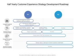 Half Yearly Customer Experience Strategy Development Roadmap