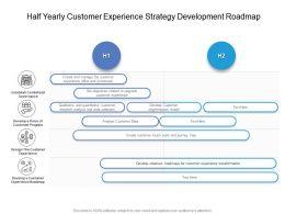 Half Yearly Customer Experience Strategy Development Roadmap