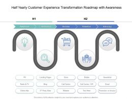 Half Yearly Customer Experience Transformation Roadmap With Awareness