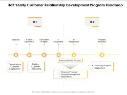 Half Yearly Customer Relationship Development Program Roadmap