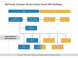 Half Yearly Customer Service Center Career Path Roadmap