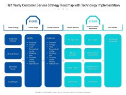 Half Yearly Customer Service Strategy Roadmap With Technology Implementation