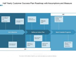 Half Yearly Customer Success Plan Roadmap With Assumptions And Measure