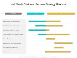 Half Yearly Customer Success Strategy Roadmap