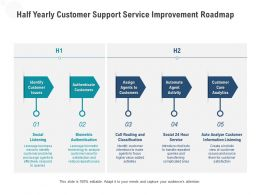 Half Yearly Customer Support Service Improvement Roadmap
