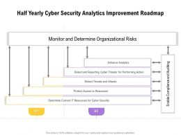 Half Yearly Cyber Security Analytics Improvement Roadmap