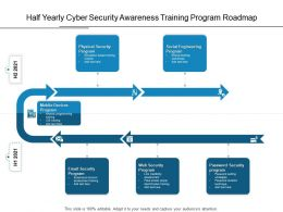 Half Yearly Cyber Security Awareness Training Program Roadmap