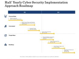 Half Yearly Cyber Security Implementation Approach Roadmap