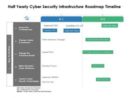 Half Yearly Cyber Security Infrastructure Roadmap Timeline