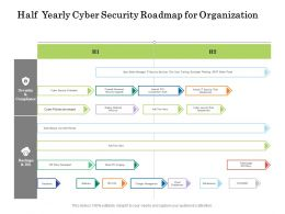 Half Yearly Cyber Security Roadmap For Organization