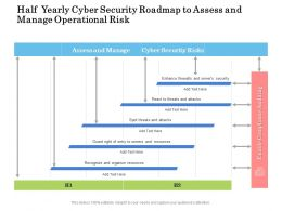 Half Yearly Cyber Security Roadmap To Assess And Manage Operational Risk