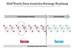 Half Yearly Data Analytics Strategy Roadmap