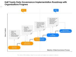Half Yearly Data Governance Implementation Roadmap With Organizations Progress