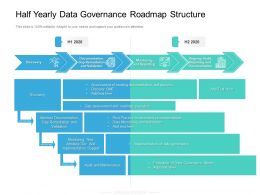 Half Yearly Data Governance Roadmap Structure