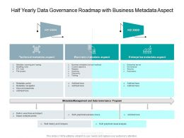 Half Yearly Data Governance Roadmap With Business Metadata Aspect