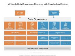 Half Yearly Data Governance Roadmap With Standard And Policies