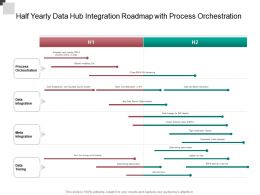 Half Yearly Data Hub Integration Roadmap With Process Orchestration
