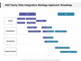 Half Yearly Data Integration Strategy Approach Roadmap