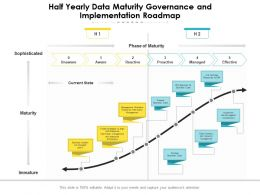 Half Yearly Data Maturity Governance And Implementation Roadmap