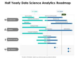 Half Yearly Data Science Analytics Roadmap