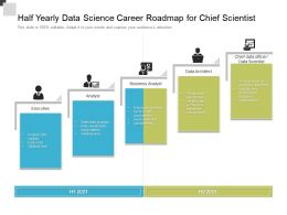 Half Yearly Data Science Career Roadmap For Chief Scientist