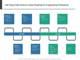 Half Yearly Data Science Career Roadmap For Engineering Professional