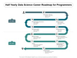 Half Yearly Data Science Career Roadmap For Programmers
