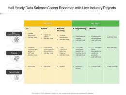 Half Yearly Data Science Career Roadmap With Live Industry Projects