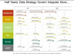 Half Yearly Data Strategy Govern Integrate Store Security Swim Lane