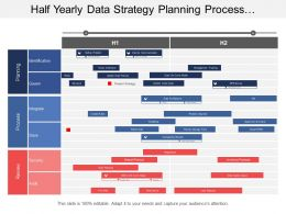 Half Yearly Data Strategy Planning Process Review Timeline