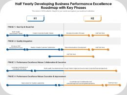 Half Yearly Developing Business Performance Excellence Roadmap With Key Phases