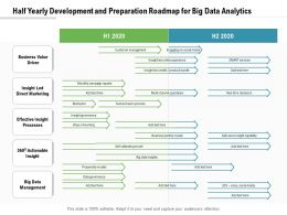 Half Yearly Development And Preparation Roadmap For Big Data Analytics