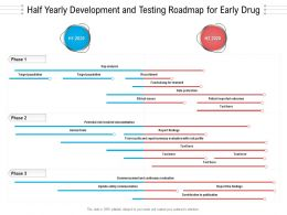 Half Yearly Development And Testing Roadmap For Early Drug