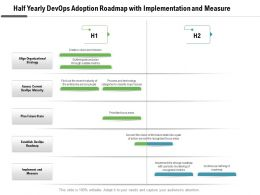 Half Yearly Devops Adoption Roadmap With Implementation And Measure