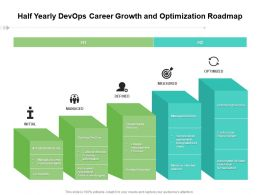 Half Yearly Devops Career Growth And Optimization Roadmap
